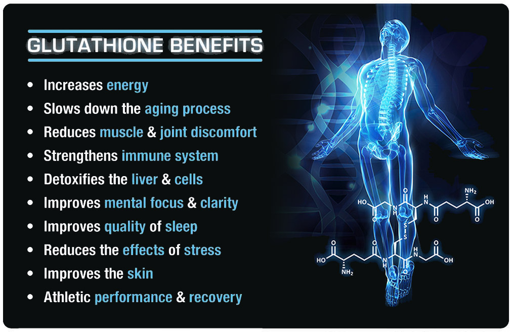 Glutathione Benefits - Max International Products boost glutathione levels