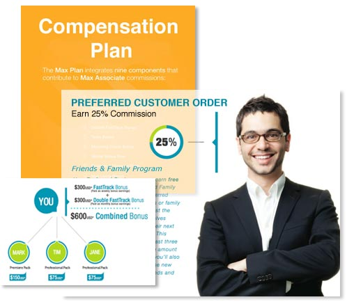 Max International Compensation Plan Australia